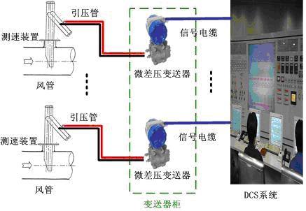 热元件二次接线方法